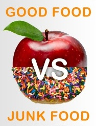 goodfood-vs-junkfood